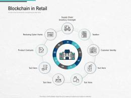 Blockchain In Retail Blockchain Architecture Design And Use Cases Ppt Introduction