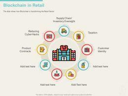 Blockchain In Retail Hacks Ppt Powerpoint Presentation Styles