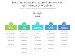 Blockchain Security System Framework For Eliminating Vulnerabilities