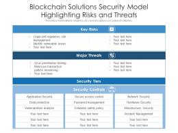 Blockchain Solutions Security Model Highlighting Risks And Threats