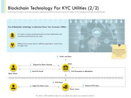Blockchain Technology For KYC Utilities 457 Powerpoint Presentation Tips