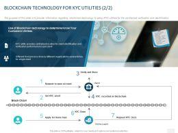 Blockchain Technology For KYC Utilities Ppt Powerpoint Presentation Outline Sample