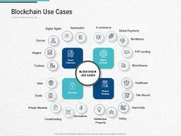 Blockchain Use Cases Blockchain Architecture Design And Use Cases Ppt Download