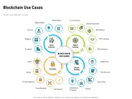 Blockchain Use Cases Global Payments Ppt Powerpoint Presentation Designs
