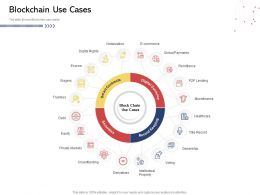Blockchain Use Cases P2p Powerpoint Presentation Demonstration
