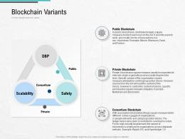 Blockchain Variants Blockchain Architecture Design And Use Cases Ppt Professional