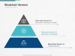 Blockchain Versions Blockchain Architecture Design And Use Cases Ppt Demonstration