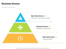Blockchain Versions Chain Version Ppt Powerpoint Presentation Topics
