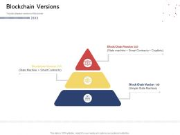 Blockchain Versions N528 Powerpoint Presentation Graphic Images