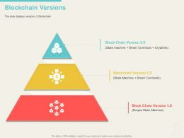 Blockchain Versions Simple Ppt Powerpoint Presentation Inspiration Shapes