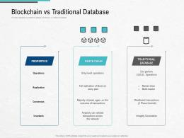 Blockchain Vs Traditional Database Blockchain Architecture Design And Use Cases Ppt Template