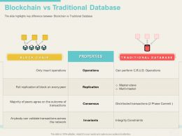 Blockchain Vs Traditional Database Slave Ppt Powerpoint Portfolio Brochure