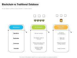 Blockchain Vs Traditional Database Transactions Across Ppt Powerpoint Diagrams