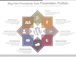 Blog Post Promotional Tools Presentation Portfolio