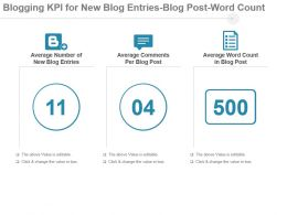 Blogging Kpi For New Blog Entries Blog Post Word Count Ppt Slide