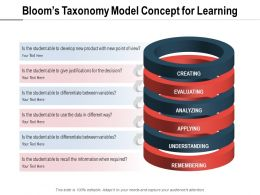 Blooms Taxonomy Model Concept For Learning