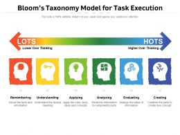 Blooms Taxonomy Model For Task Execution