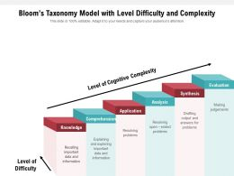 Blooms Taxonomy Model With Level Difficulty And Complexity