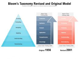 Blooms Taxonomy Revised And Original Model
