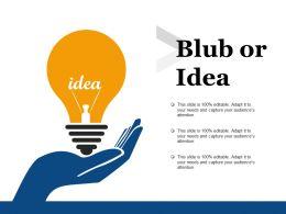 Blub Or Idea Awareness Desire Knowledge Ability Reinforcement Model