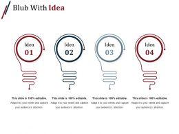 Blub With Idea Powerpoint Presentation Templates