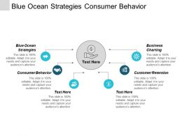 Blue Ocean Strategies Consumer Behavior Business Charting Customer Retention Cpb