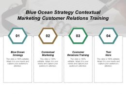Blue Ocean Strategy Contextual Marketing Customer Relations Training Cpb