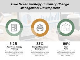 Blue Ocean Strategy Summary Change Management Development Cpb