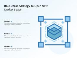 Blue Ocean Strategy To Open New Market Space