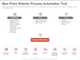 Blue Prism Robotic Process Automation Tool Ppt Powerpoint Presentation File Pictures