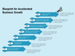 Blueprint For Accelerated Business Growth