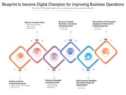 Blueprint To Become Digital Champion For Improving Business Operations