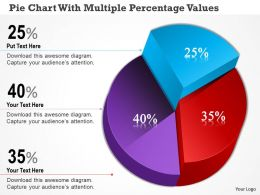 Bm Pie Chart With Multiple Percentage Values Powerpoint Template