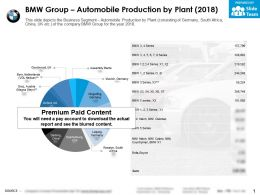 BMW Group Automobile Production By Plant 2018