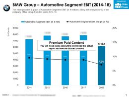 BMW Group Automotive Segment EBIT 2014-18