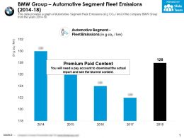 BMW Group Automotive Segment Fleet Emissions 2014-18