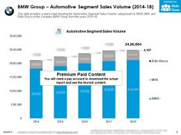 BMW Group Automotive Segment Sales Volume 2014-18