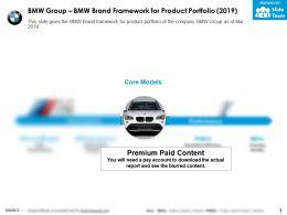 BMW group BMW brand framework for product portfolio 2019