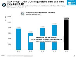 BMW Group Cash And Cash Equivalents At The End Of The Period 2014-18
