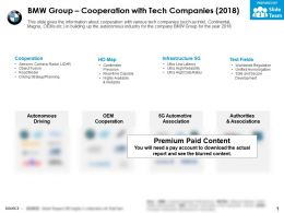 BMW group cooperation with tech companies 2018