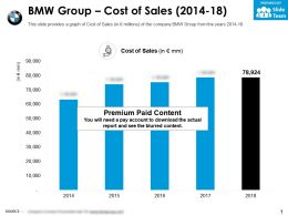 BMW Group Cost Of Sales 2014-18