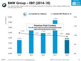 BMW Group EBIT 2014-18