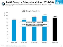 BMW Group Enterprise Value 2014-18