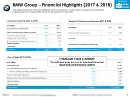 BMW Group Financial Highlights 2017-2018