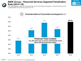 BMW Group Financial Services Segment Penetration Rate 2014-18