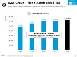 BMW Group Fixed Assets 2014-18
