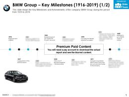 BMW group key milestones 1916-2019