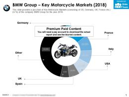 BMW Group Key Motorcycle Markets 2018