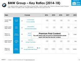 BMW Group Key Ratios 2014-18