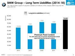 BMW Group Long Term Liabilities 2014-18